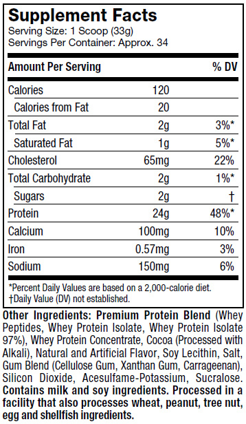 NITRO TECH 100% WHEY GOLD Facts